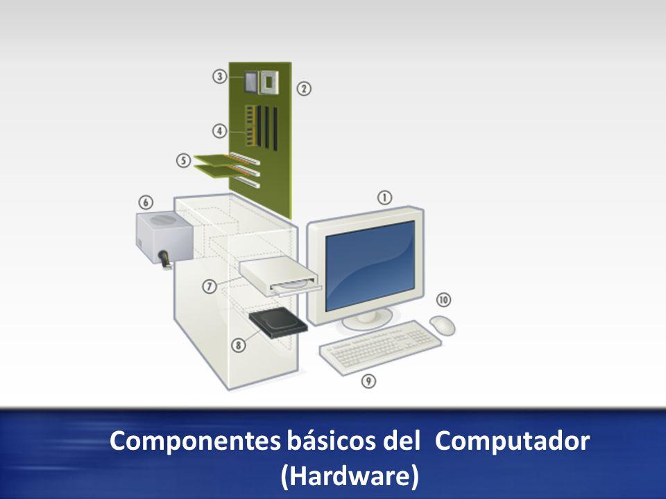 Componentes básicos del Computador (Hardware)