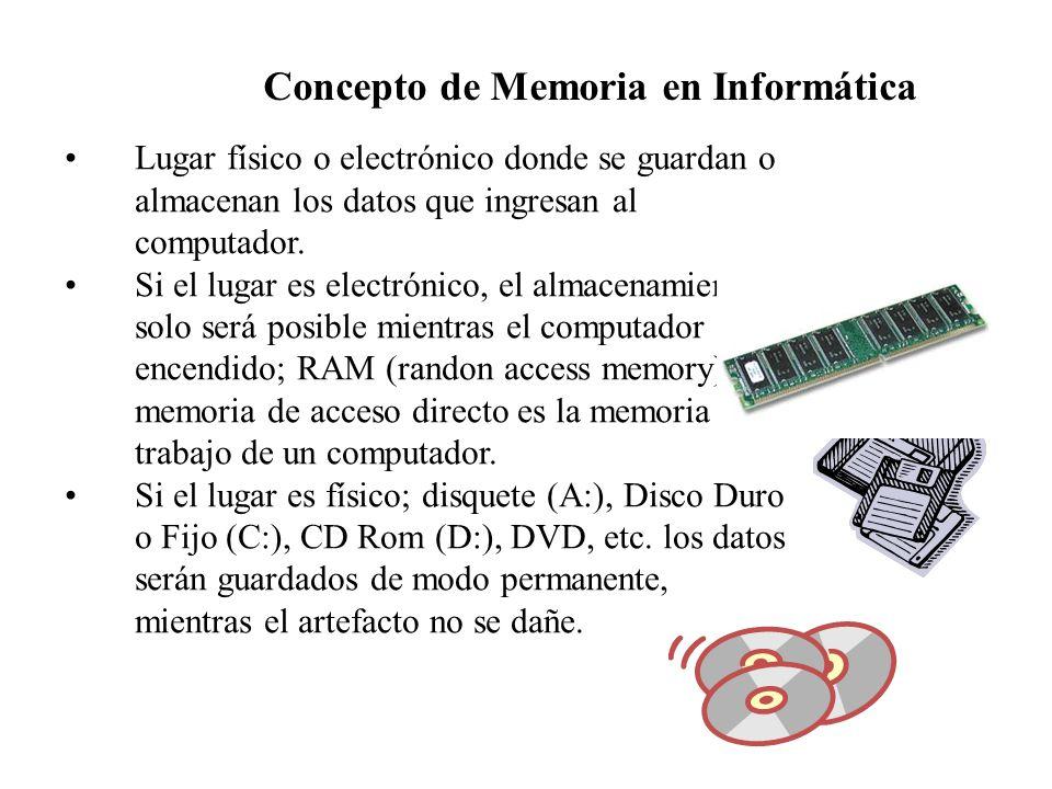 Concepto de Memoria en Informática