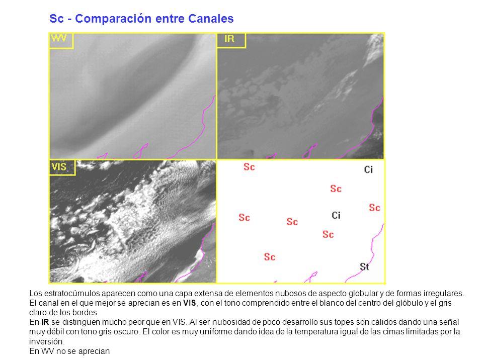 Sc - Comparación entre Canales