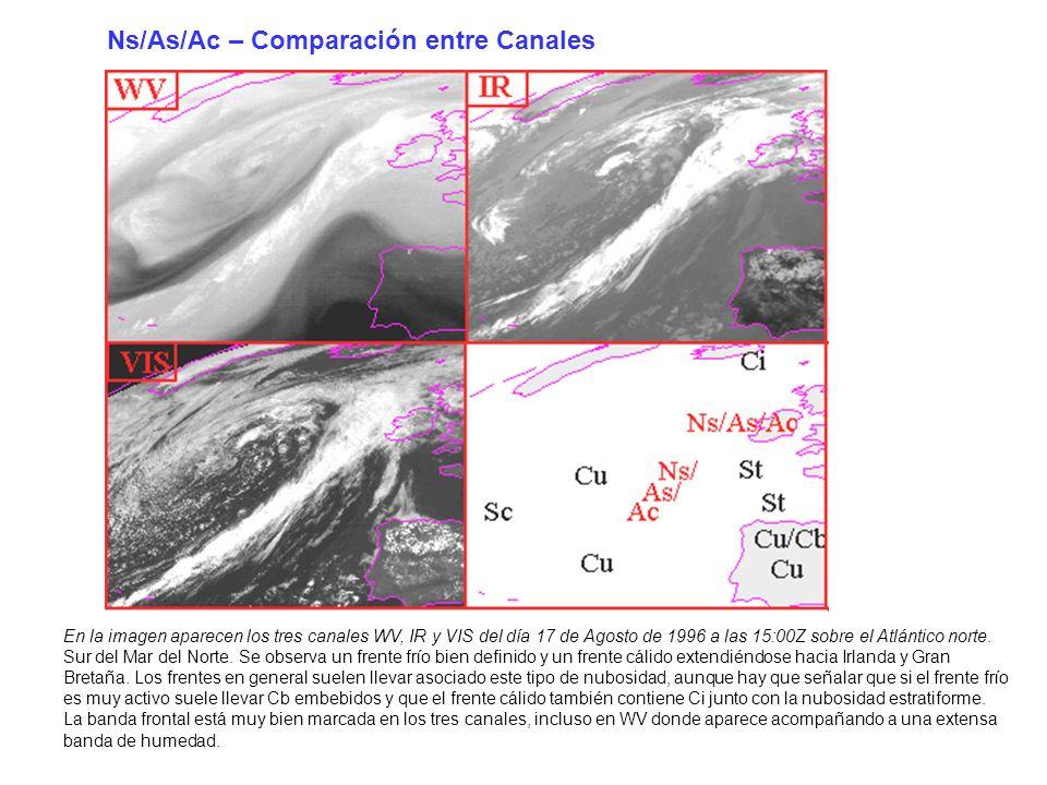 Ns/As/Ac – Comparación entre Canales