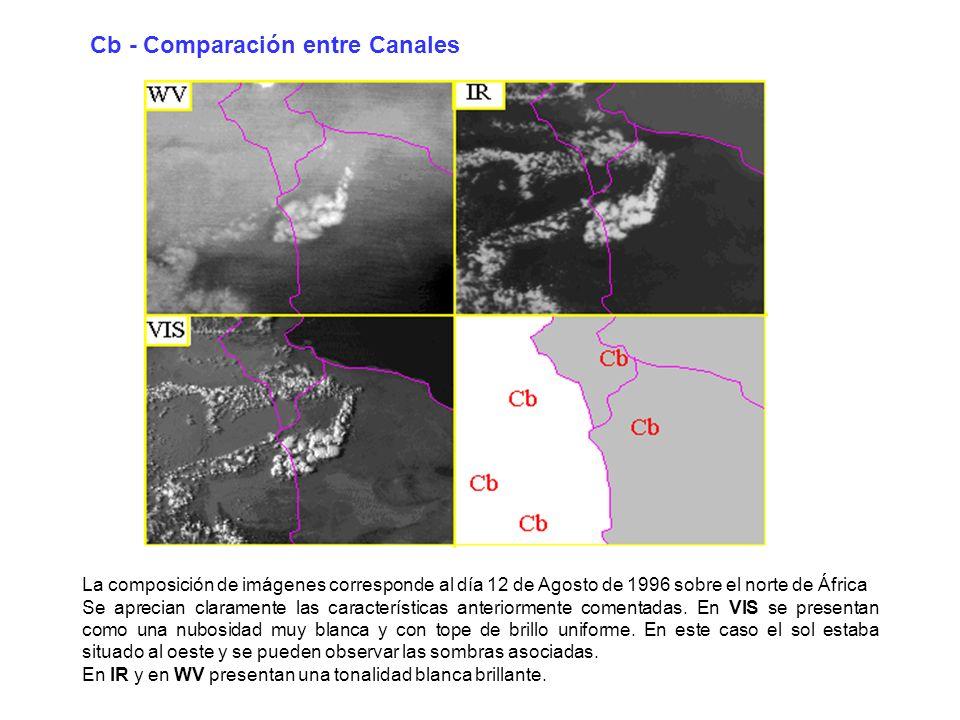 Cb - Comparación entre Canales