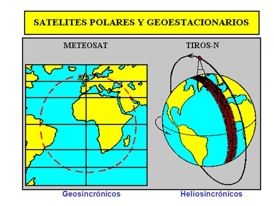 Geosincrónicos Heliosincrónicos