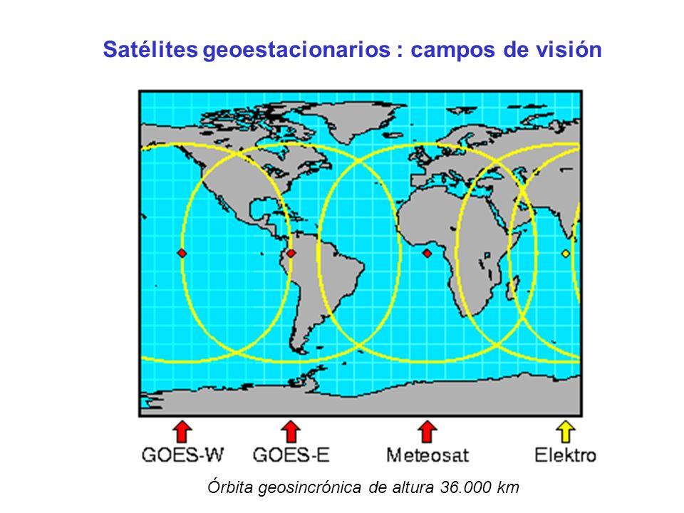 Satélites geoestacionarios : campos de visión