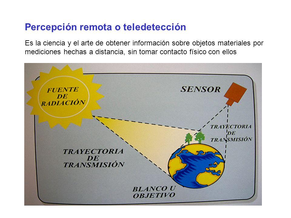 Percepción remota o teledetección