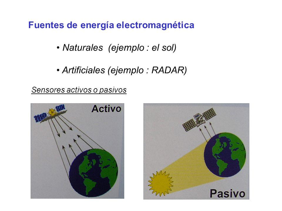 Fuentes de energía electromagnética Naturales (ejemplo : el sol)