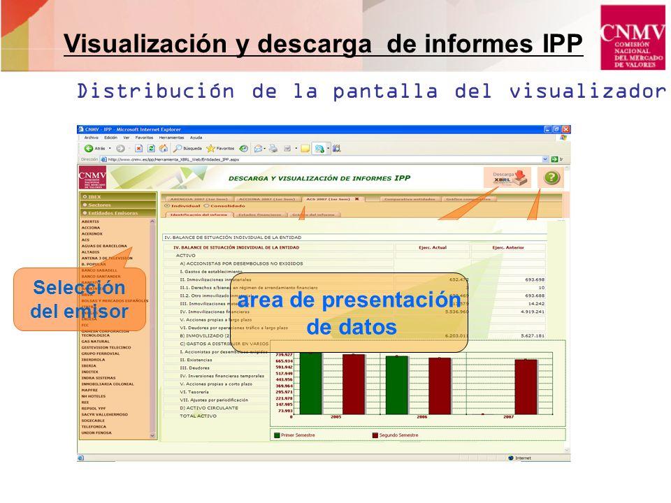 Visualización y descarga de informes IPP Filtros de la información