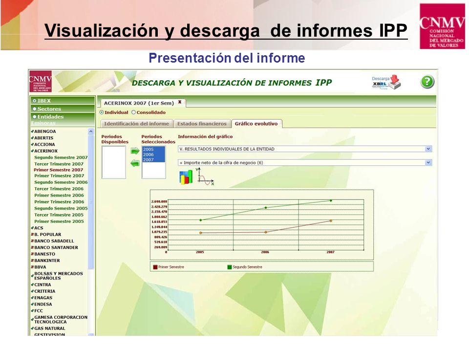 Visualización y descarga de informes IPP Presentación del informe