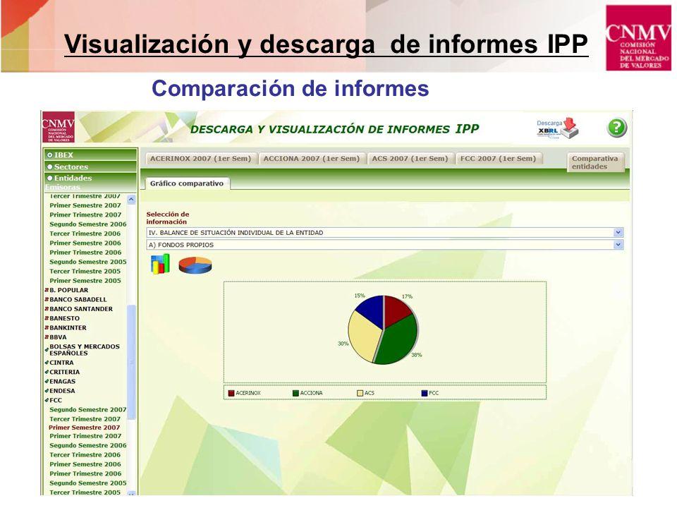 Visualización y descarga de informes IPP Comparación de informes