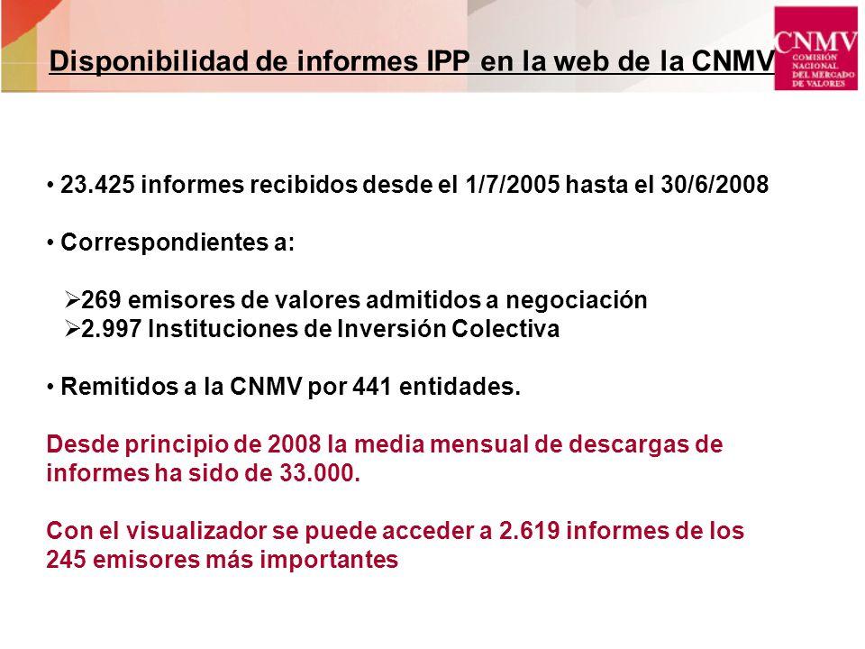 Disponibilidad de informes IPP en la web de la CNMV