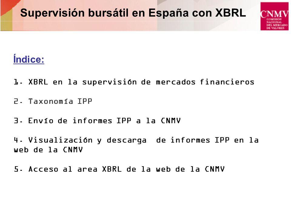 Supervisión bursátil en España con XBRL