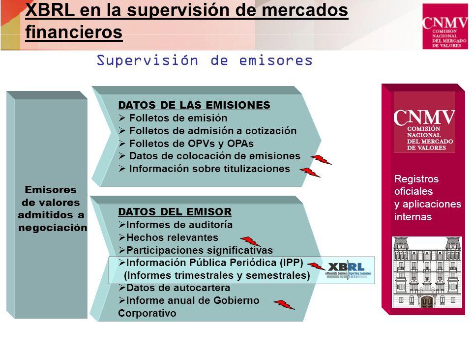 XBRL en la supervisión de mercados financieros