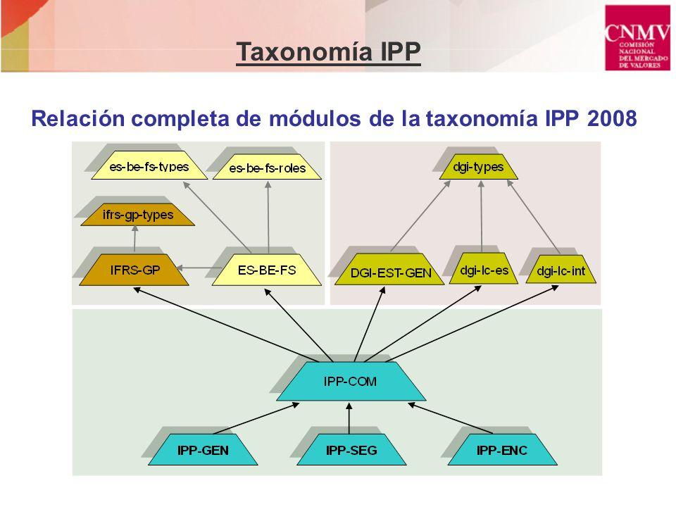 Taxonomía IPP Relación completa de módulos de la taxonomía IPP 2008