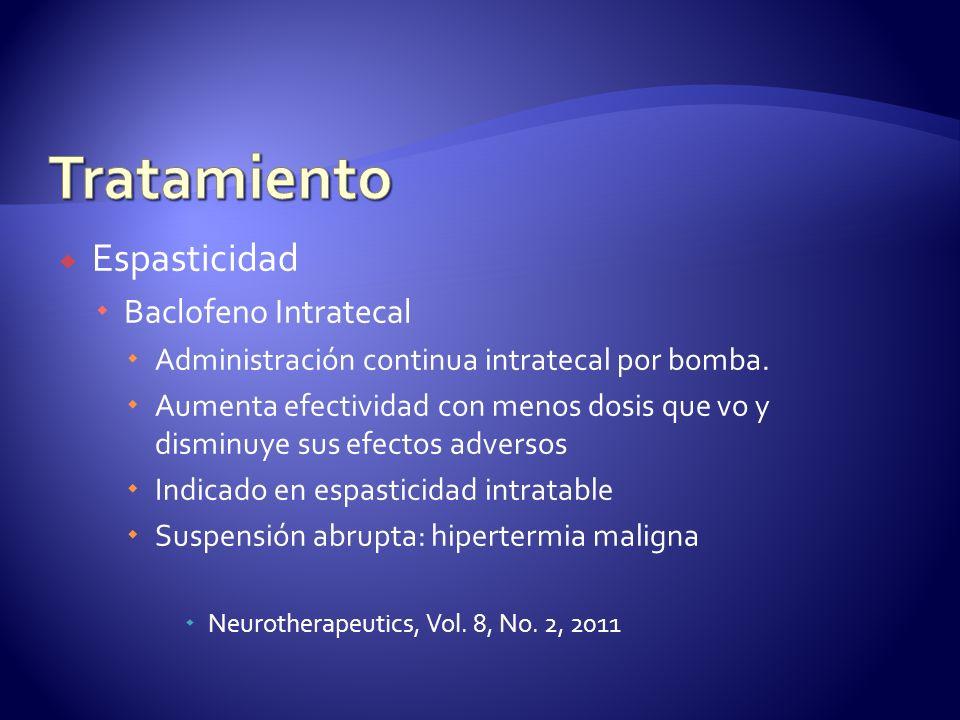 Tratamiento Espasticidad Baclofeno Intratecal