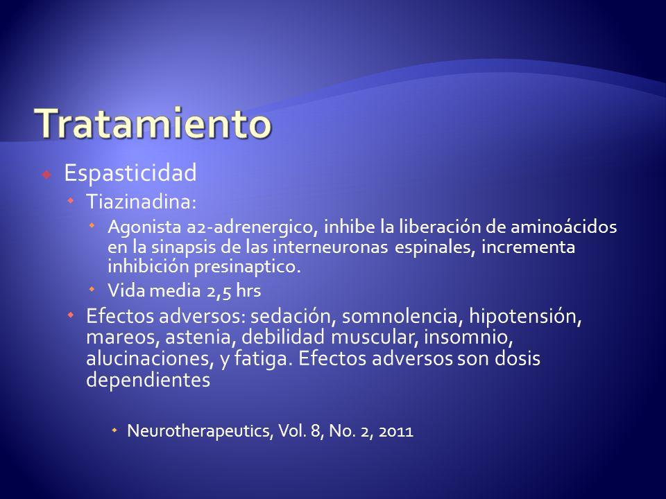 Tratamiento Espasticidad Tiazinadina:
