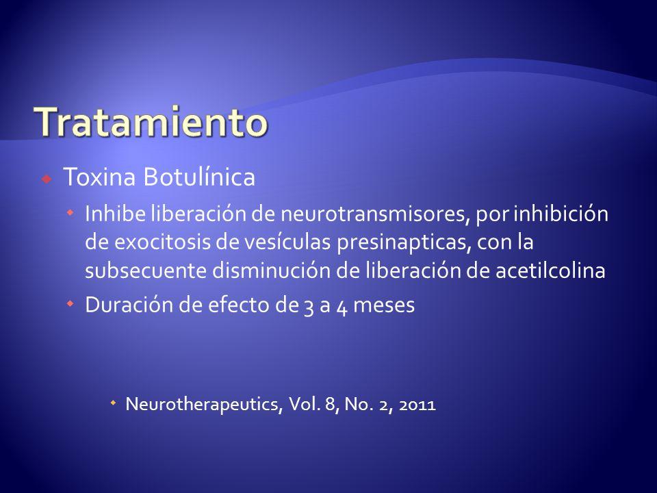 Tratamiento Toxina Botulínica