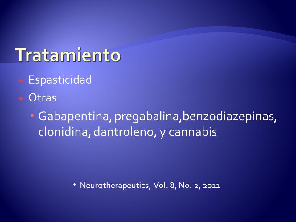 Tratamiento Espasticidad. Otras. Gabapentina, pregabalina,benzodiazepinas, clonidina, dantroleno, y cannabis.