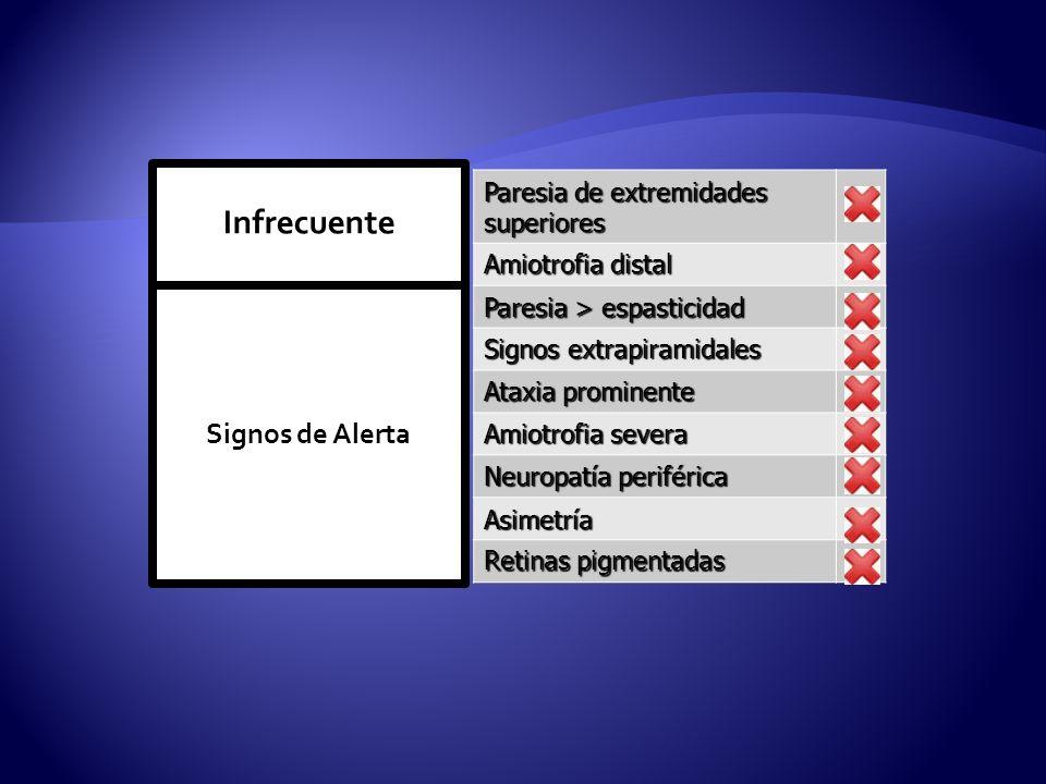 Infrecuente Signos de Alerta Paresia de extremidades superiores