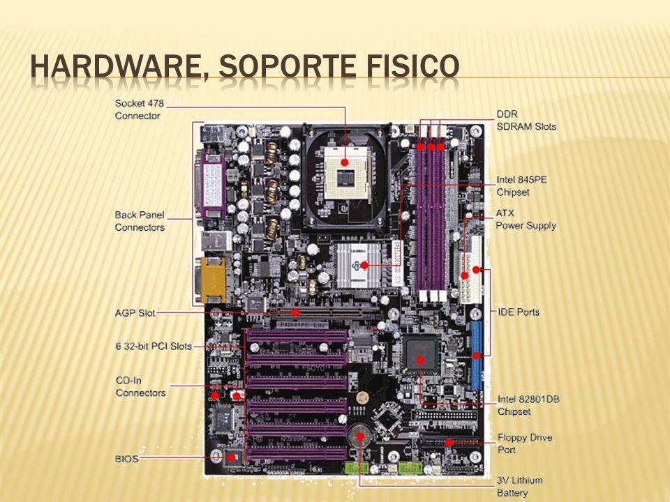 Hardware, soporte fisico