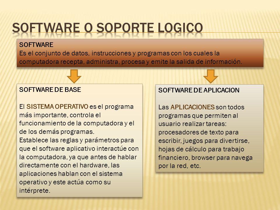 Software o soporte logico
