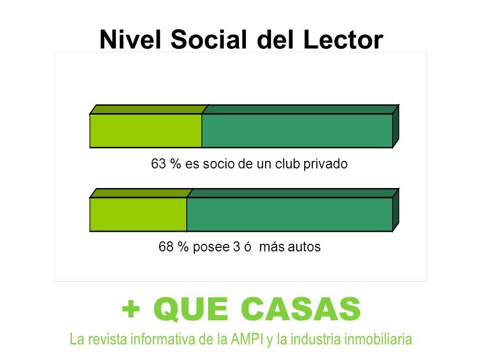 Nivel Social del Lector
