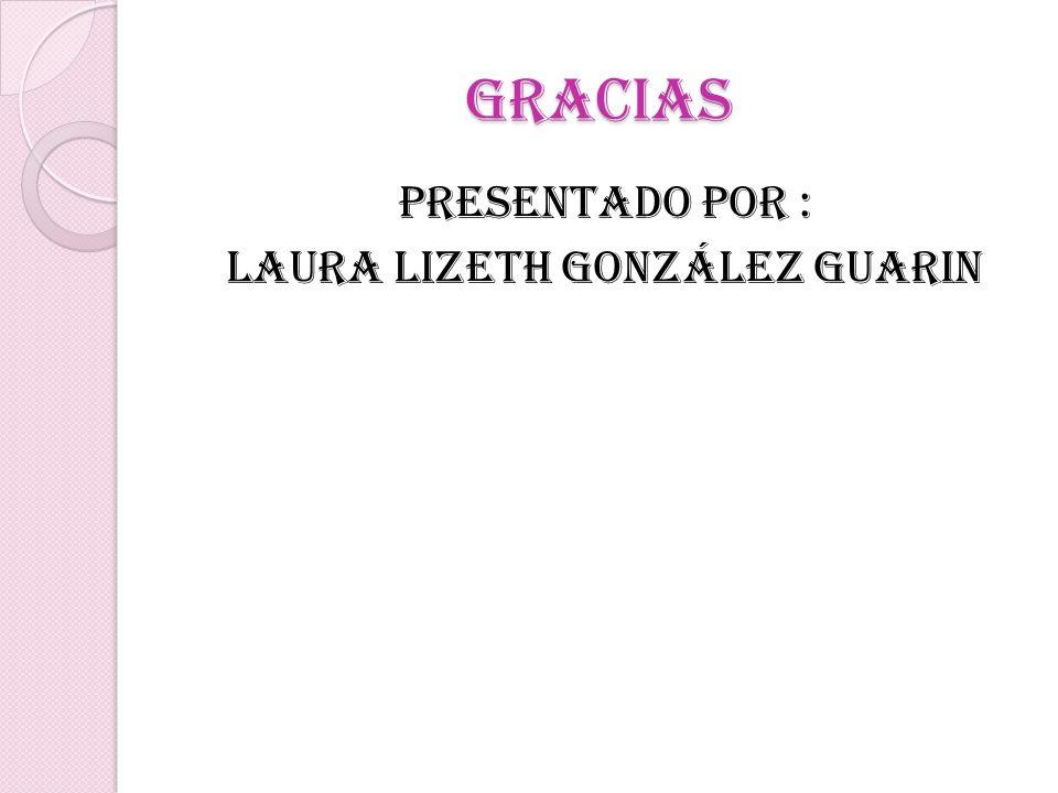 Presentado por : Laura lizeth González Guarin