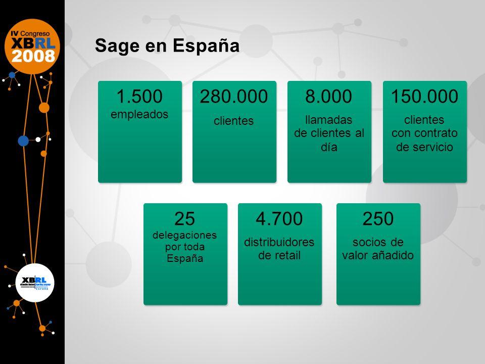 25 delegaciones por toda España 4.700 250