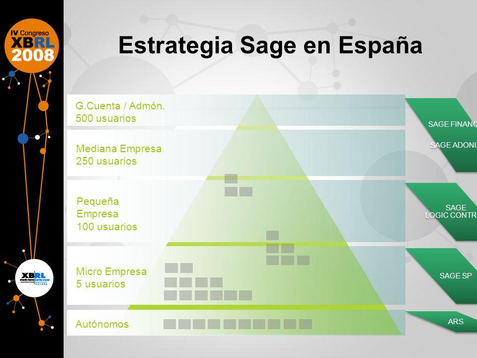 Estrategia Sage en España