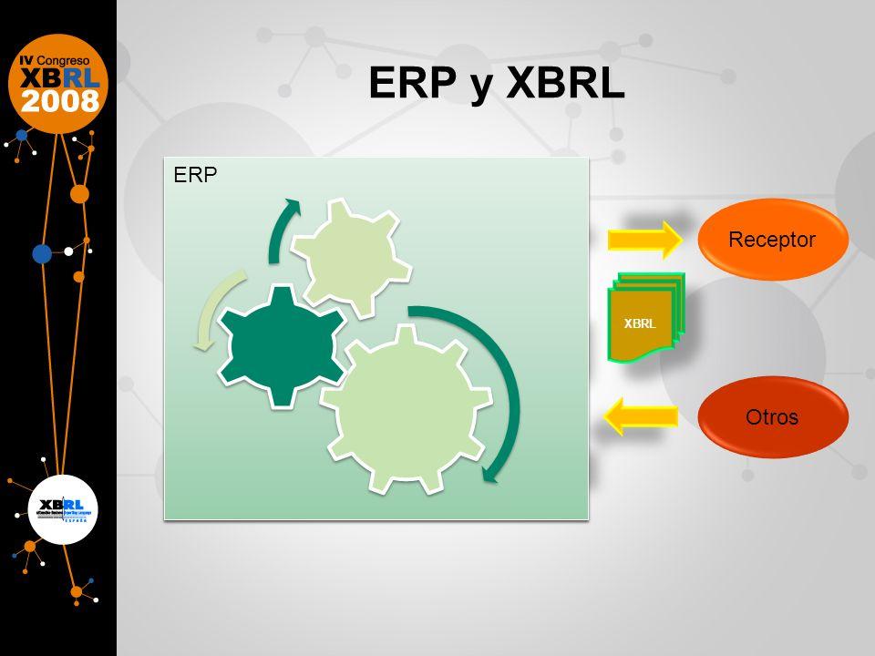 ERP y XBRL ERP ERP Receptor Otros Creación informes Validación