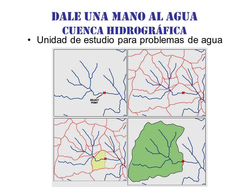 Dale una Mano al agua Cuenca hidrográfica