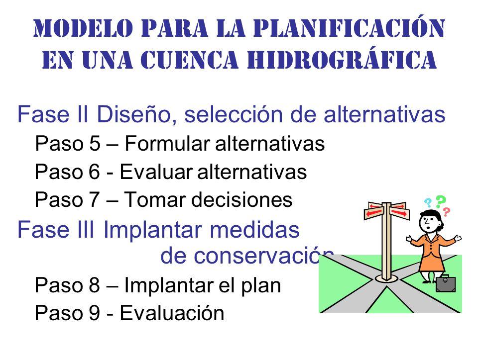 Modelo para la planificación en una cuenca hidrográfica