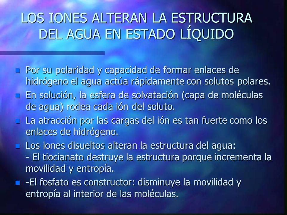 LOS IONES ALTERAN LA ESTRUCTURA DEL AGUA EN ESTADO LÍQUIDO