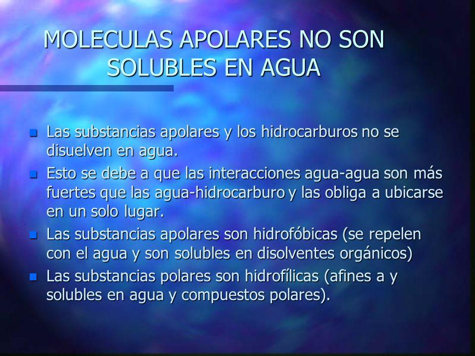 MOLECULAS APOLARES NO SON SOLUBLES EN AGUA