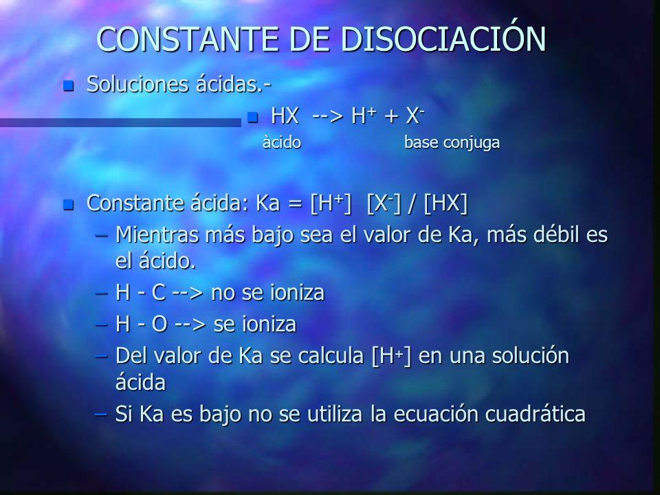 CONSTANTE DE DISOCIACIÓN