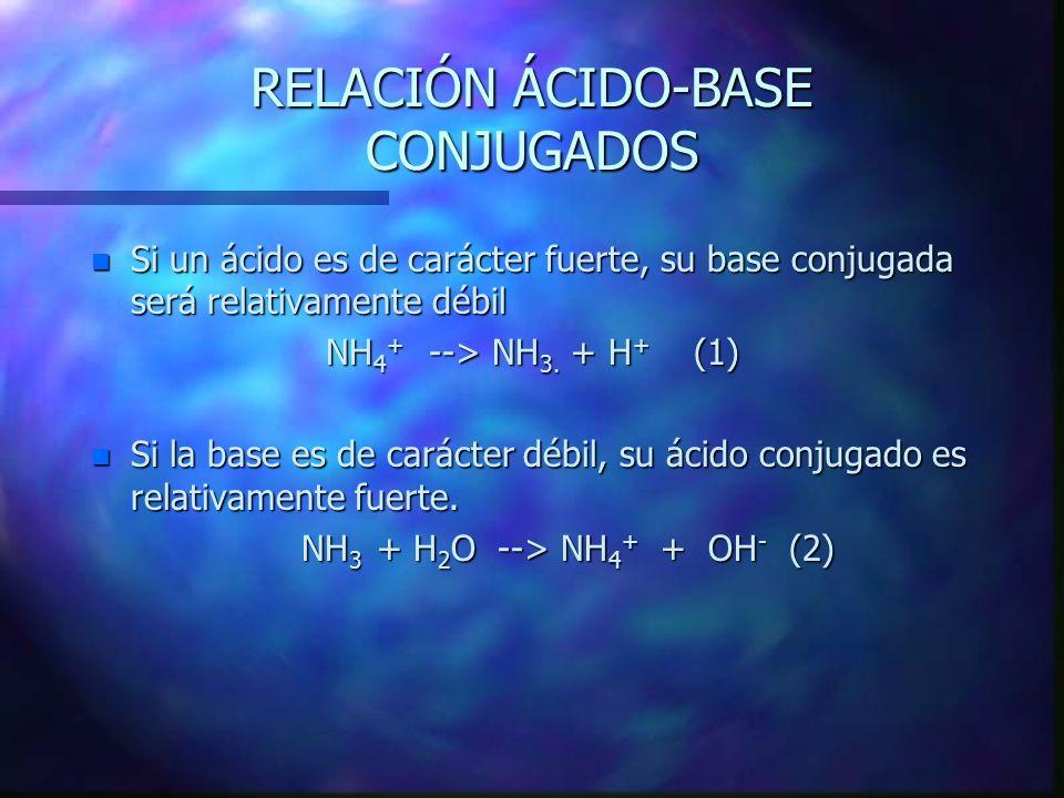 RELACIÓN ÁCIDO-BASE CONJUGADOS