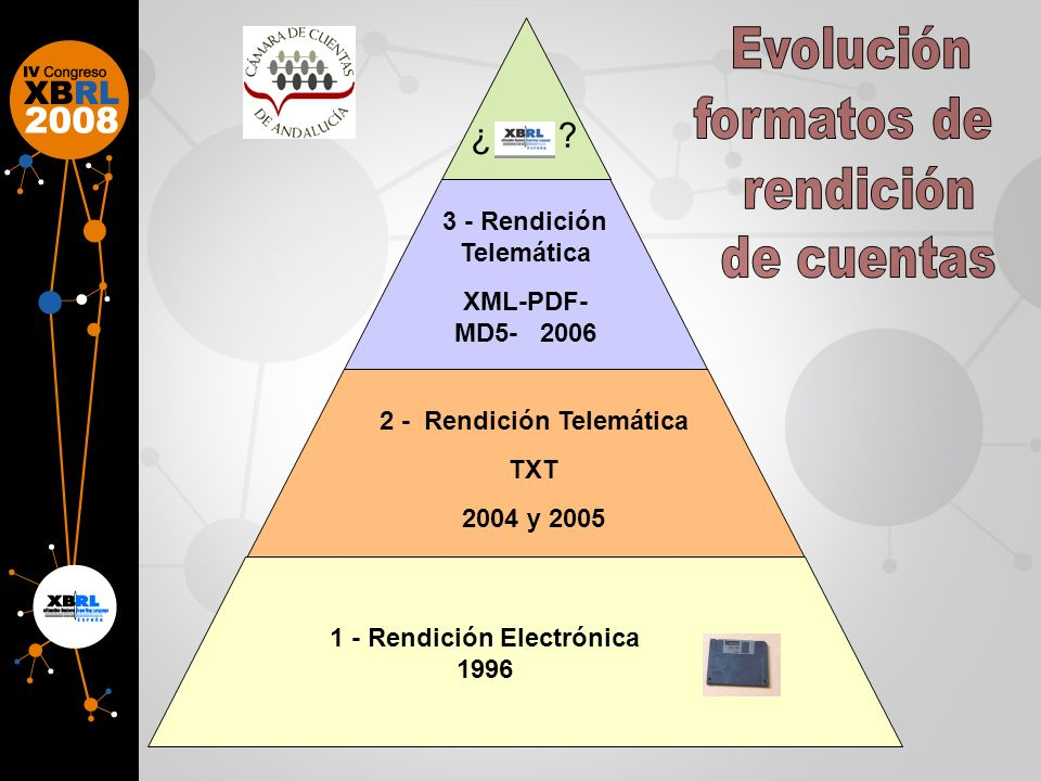 2 - Rendición Telemática 1 - Rendición Electrónica