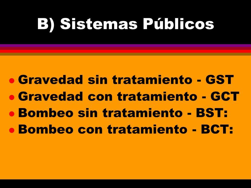 B) Sistemas Públicos Gravedad sin tratamiento - GST