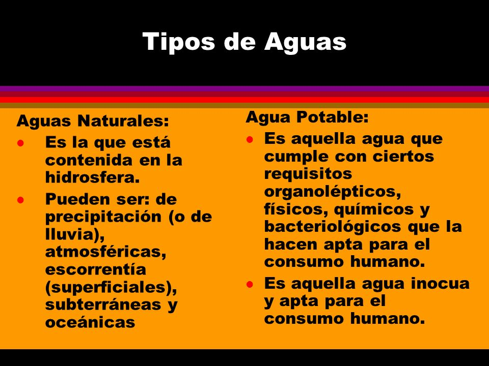 Tipos de Aguas Agua Potable: Aguas Naturales: