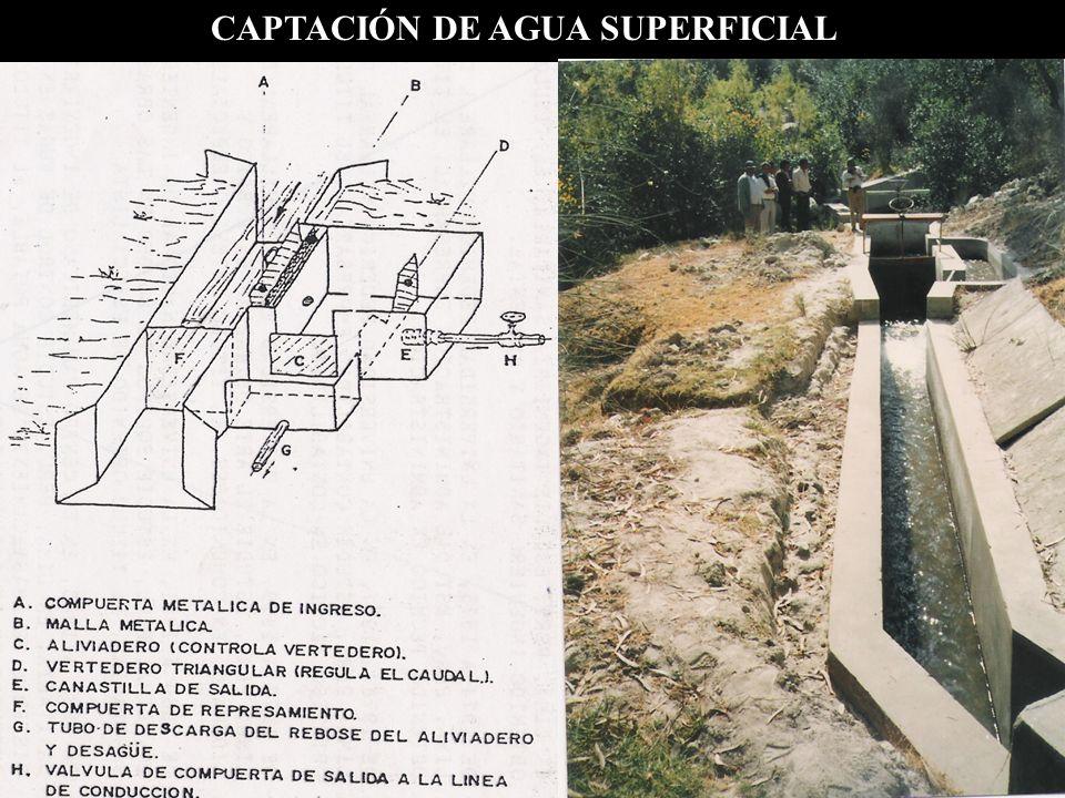 CAPTACIÓN DE AGUA SUPERFICIAL