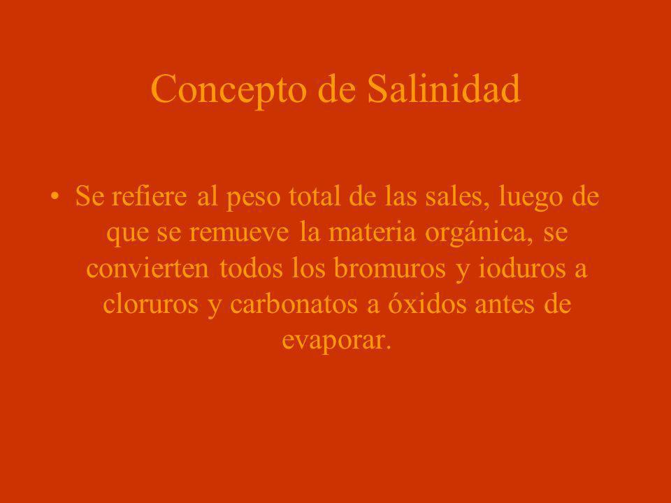 Concepto de Salinidad
