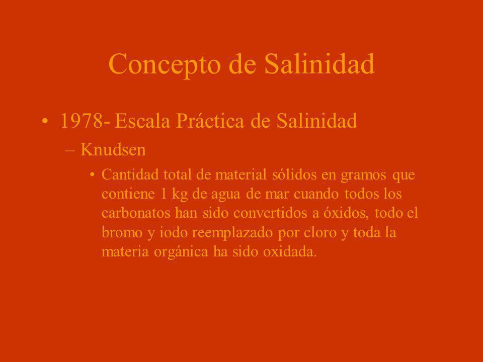 Concepto de Salinidad 1978- Escala Práctica de Salinidad Knudsen