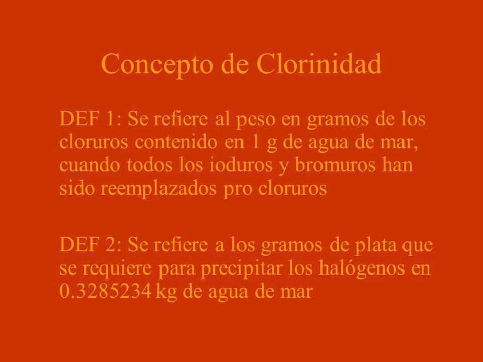 Concepto de Clorinidad