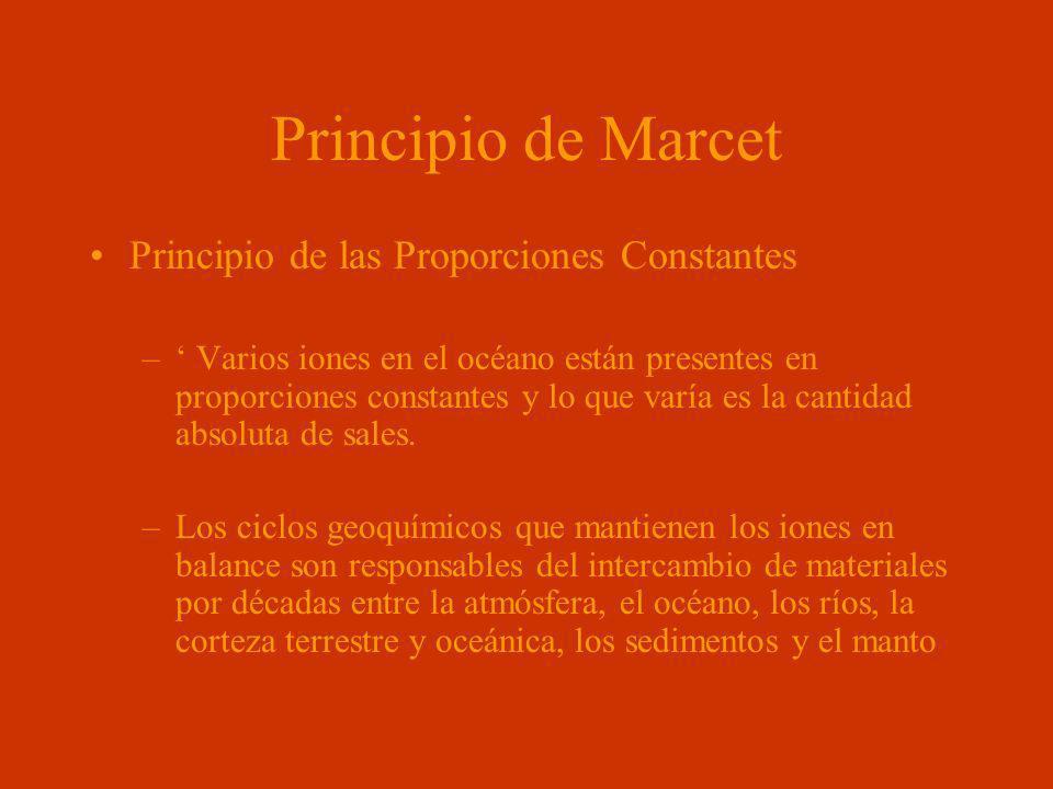 Principio de Marcet Principio de las Proporciones Constantes