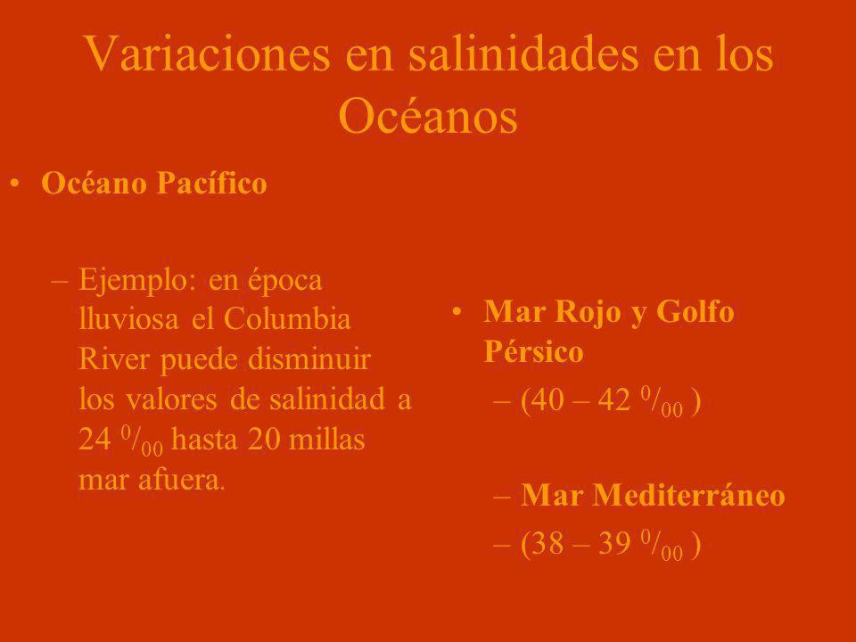 Variaciones en salinidades en los Océanos