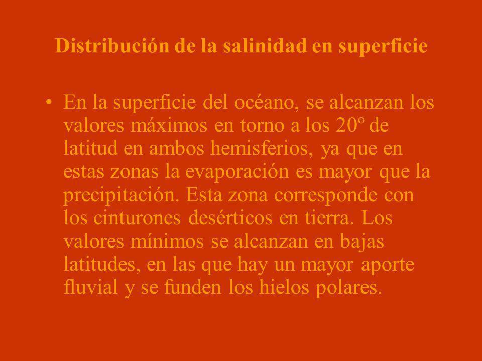 Distribución de la salinidad en superficie