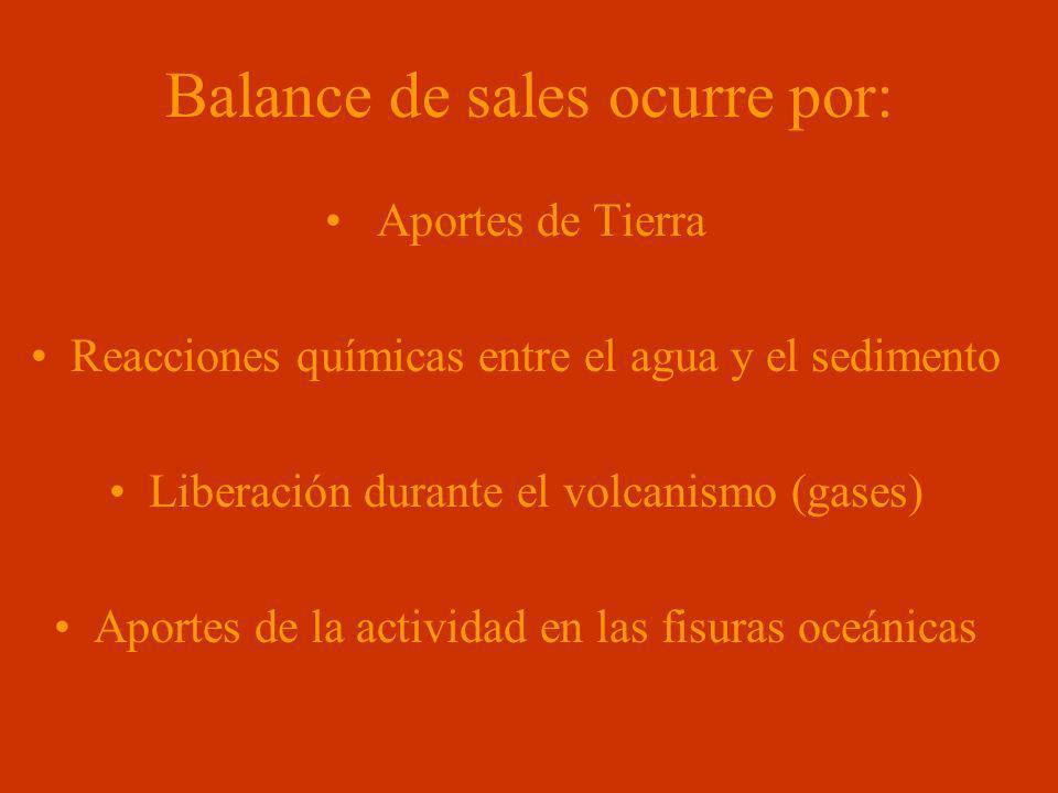 Balance de sales ocurre por: