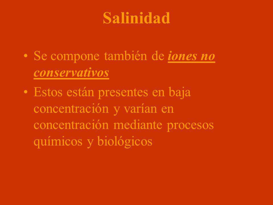 Salinidad Se compone también de iones no conservativos