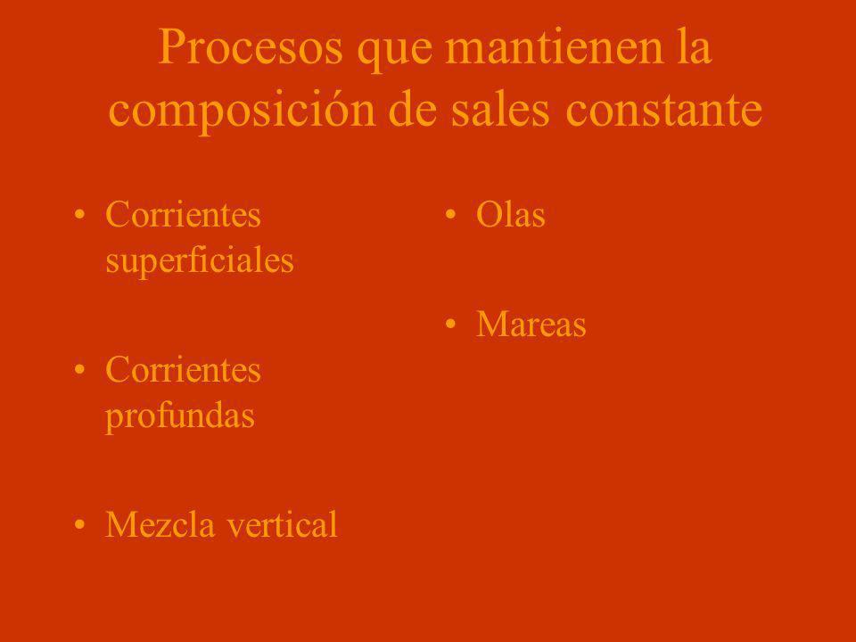 Procesos que mantienen la composición de sales constante