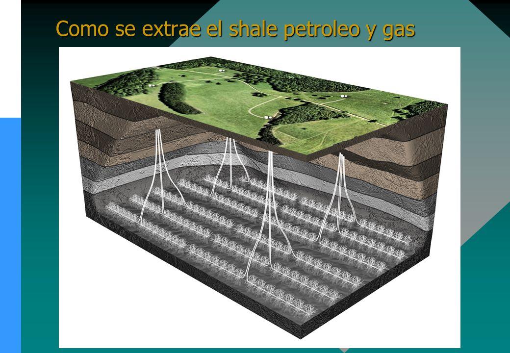 Como se extrae el shale petroleo y gas