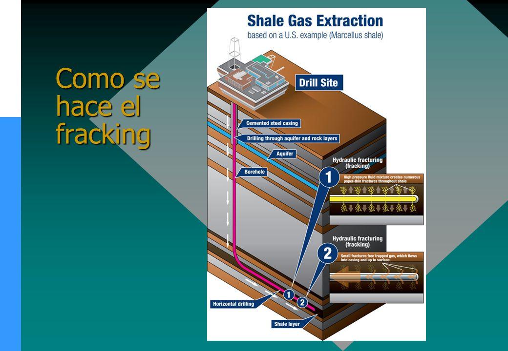 Como se hace el fracking