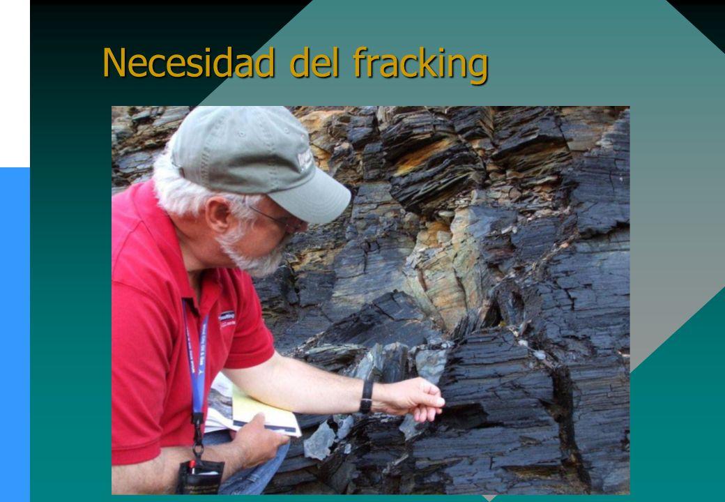 Necesidad del fracking